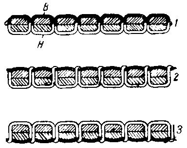 регулировка натяжения нитки