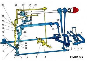 Регулировка подачи материала в швейной машине Textima