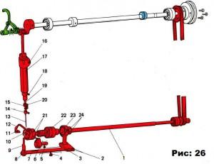 Устройство швейной машины Textima